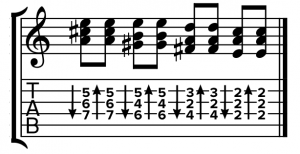 Downstrokes and Upstrokes in Guitar Tab