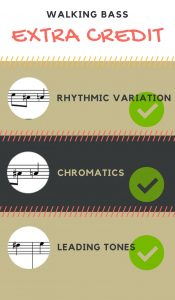 Better Bass Lines: Rhythm, Chromatics and Leading Tones