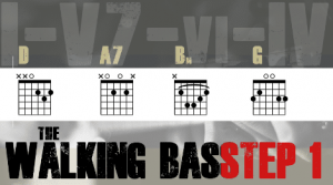 Walking Bass Line Tab Step 1: Know Your Chord Progression